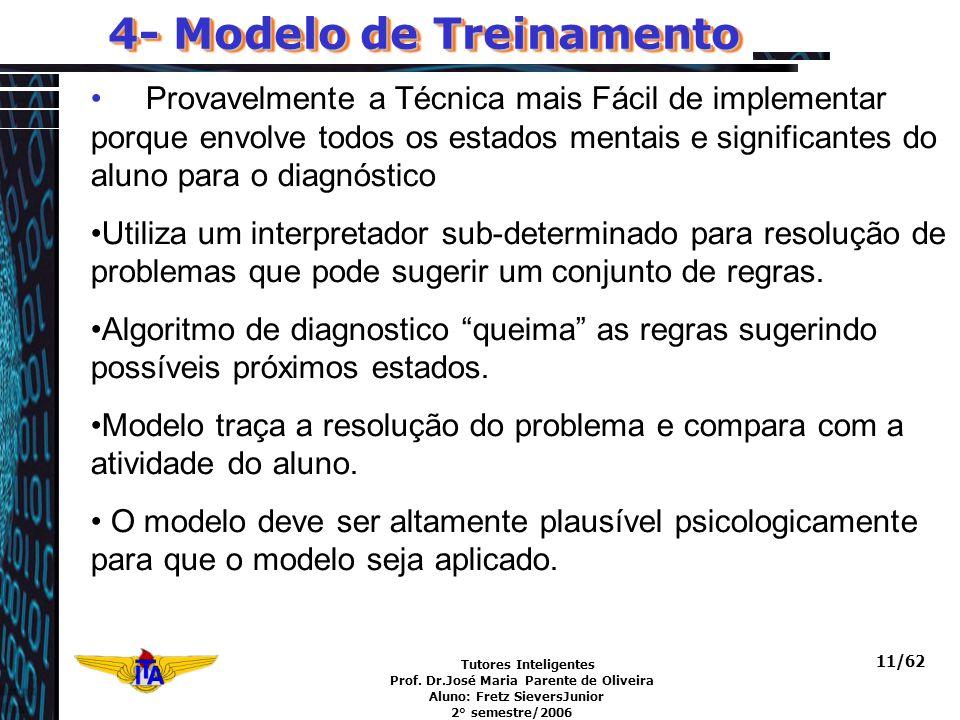 Tutores Inteligentes Prof. Dr.José Maria Parente de Oliveira Aluno: Fretz SieversJunior 2° semestre/2006 11/62 4- Modelo de Treinamento Provavelmente
