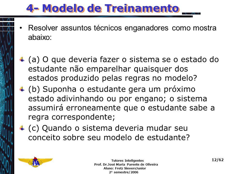 Tutores Inteligentes Prof. Dr.José Maria Parente de Oliveira Aluno: Fretz SieversJunior 2° semestre/2006 12/62 Resolver assuntos técnicos enganadores