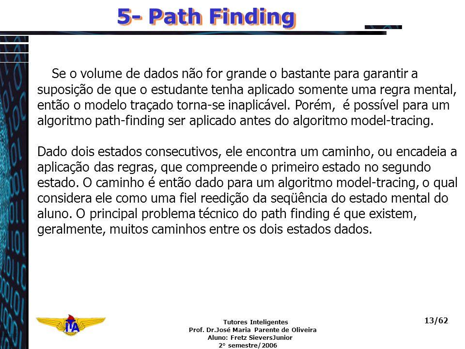 Tutores Inteligentes Prof. Dr.José Maria Parente de Oliveira Aluno: Fretz SieversJunior 2° semestre/2006 13/62 5- Path Finding Se o volume de dados nã
