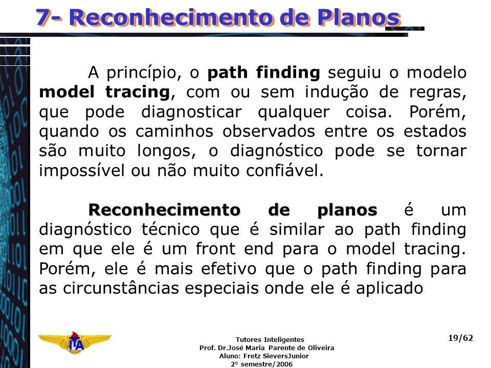 Tutores Inteligentes Prof. Dr.José Maria Parente de Oliveira Aluno: Fretz SieversJunior 2° semestre/2006 19/62 7- Reconhecimento de Planos A princípio