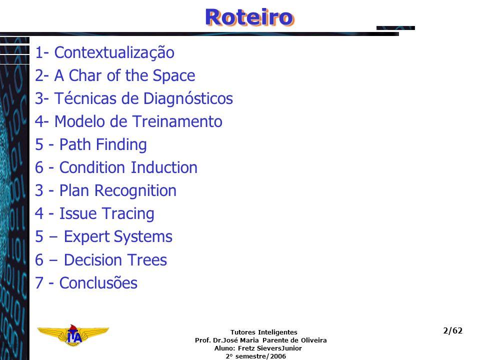 Tutores Inteligentes Prof. Dr.José Maria Parente de Oliveira Aluno: Fretz SieversJunior 2° semestre/2006 2/62RoteiroRoteiro 1- Contextualiza ç ão 2- A