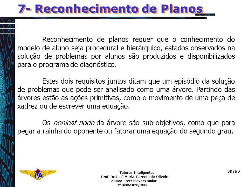 Tutores Inteligentes Prof. Dr.José Maria Parente de Oliveira Aluno: Fretz SieversJunior 2° semestre/2006 20/62 7- Reconhecimento de Planos Reconhecime