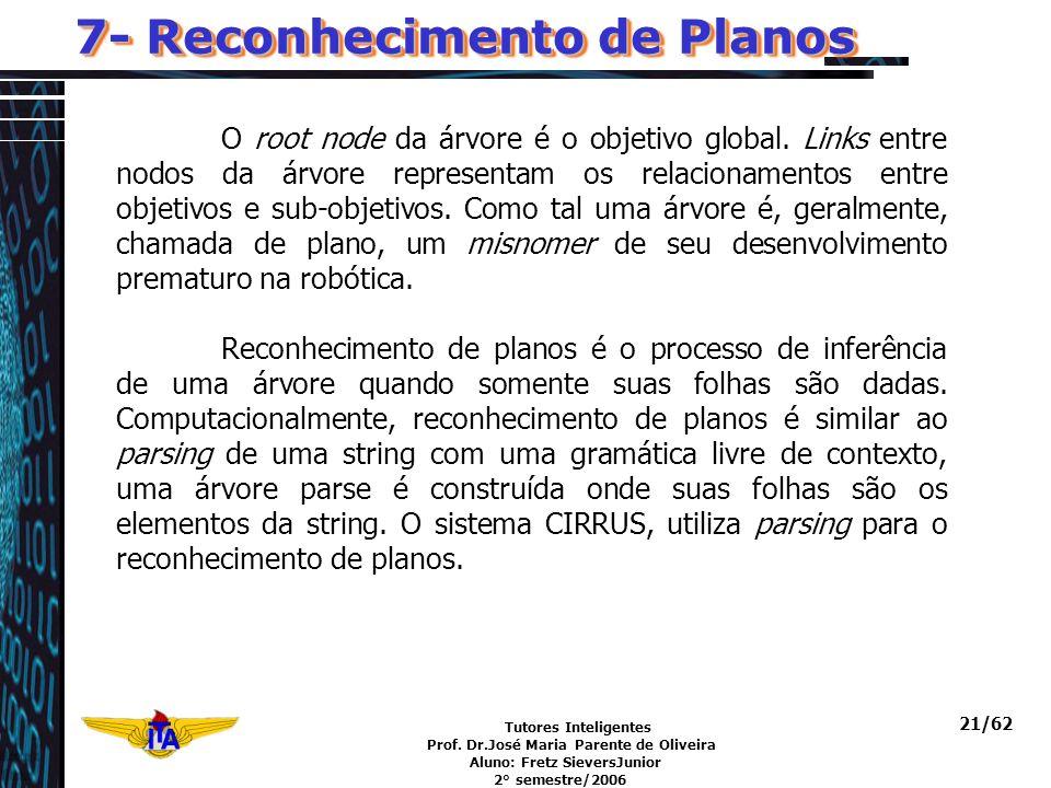 Tutores Inteligentes Prof. Dr.José Maria Parente de Oliveira Aluno: Fretz SieversJunior 2° semestre/2006 21/62 7- Reconhecimento de Planos O root node