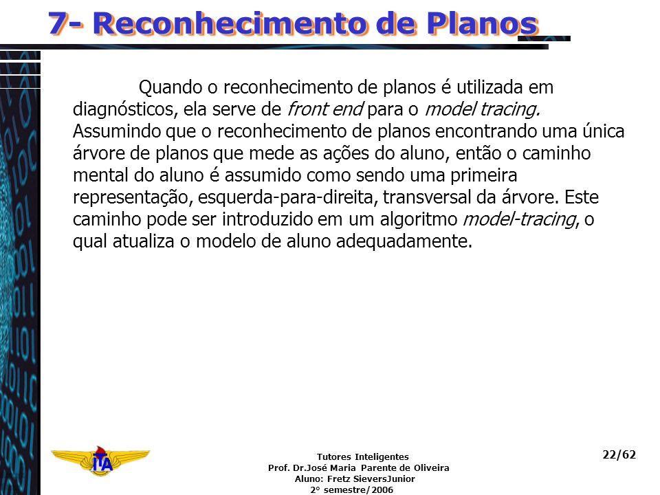Tutores Inteligentes Prof. Dr.José Maria Parente de Oliveira Aluno: Fretz SieversJunior 2° semestre/2006 22/62 7- Reconhecimento de Planos Quando o re