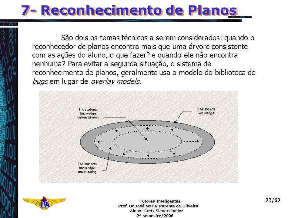 Tutores Inteligentes Prof. Dr.José Maria Parente de Oliveira Aluno: Fretz SieversJunior 2° semestre/2006 23/62 7- Reconhecimento de Planos São dois os