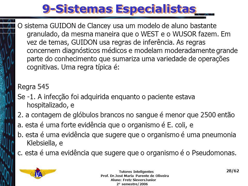 Tutores Inteligentes Prof. Dr.José Maria Parente de Oliveira Aluno: Fretz SieversJunior 2° semestre/2006 28/62 9-Sistemas Especialistas O sistema GUID