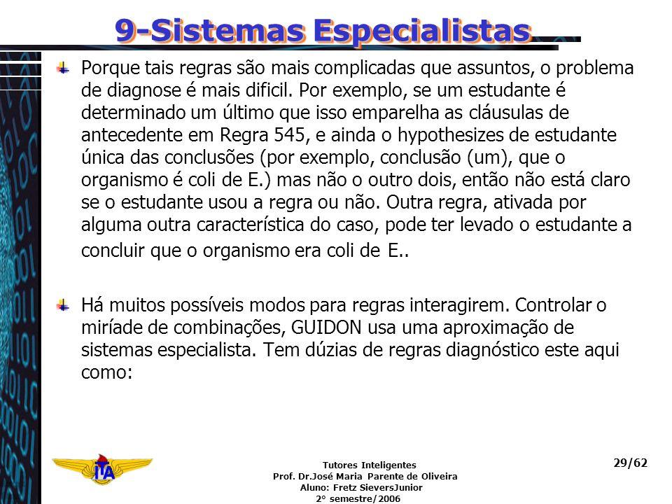 Tutores Inteligentes Prof. Dr.José Maria Parente de Oliveira Aluno: Fretz SieversJunior 2° semestre/2006 29/62 Porque tais regras são mais complicadas