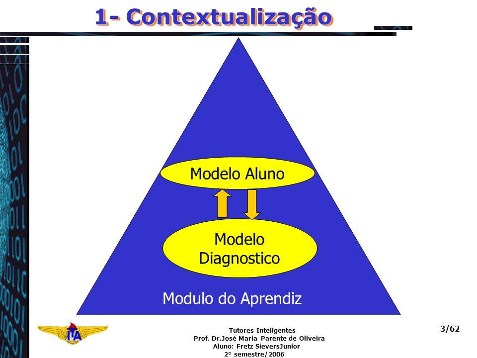 Tutores Inteligentes Prof. Dr.José Maria Parente de Oliveira Aluno: Fretz SieversJunior 2° semestre/2006 3/62 1- Contextualização Modelo Aluno Modelo