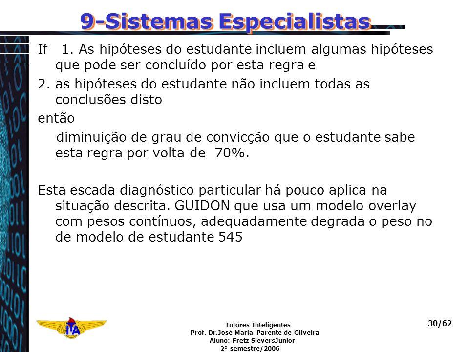 Tutores Inteligentes Prof. Dr.José Maria Parente de Oliveira Aluno: Fretz SieversJunior 2° semestre/2006 30/62 9-Sistemas Especialistas If 1. As hipót
