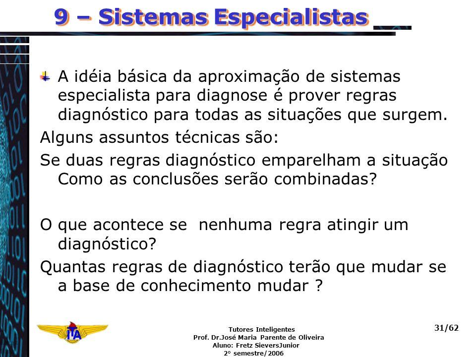 Tutores Inteligentes Prof. Dr.José Maria Parente de Oliveira Aluno: Fretz SieversJunior 2° semestre/2006 31/62 9 – Sistemas Especialistas A idéia bási