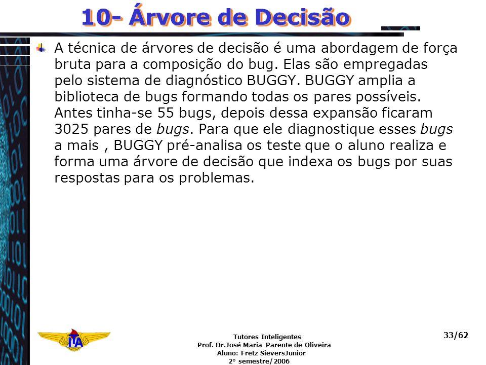 Tutores Inteligentes Prof. Dr.José Maria Parente de Oliveira Aluno: Fretz SieversJunior 2° semestre/2006 33/62 10- Árvore de Decisão A técnica de árvo