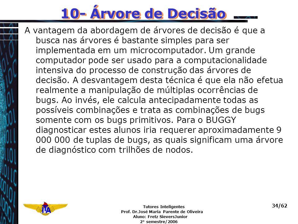 Tutores Inteligentes Prof. Dr.José Maria Parente de Oliveira Aluno: Fretz SieversJunior 2° semestre/2006 34/62 10- Árvore de Decisão A vantagem da abo
