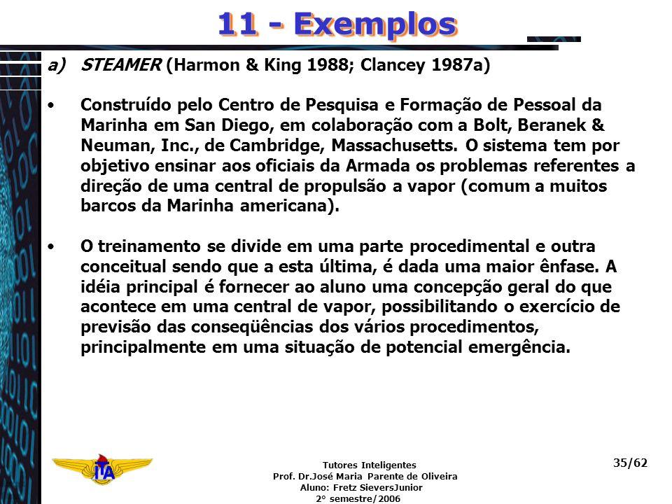 Tutores Inteligentes Prof. Dr.José Maria Parente de Oliveira Aluno: Fretz SieversJunior 2° semestre/2006 35/62 a)STEAMER (Harmon & King 1988; Clancey