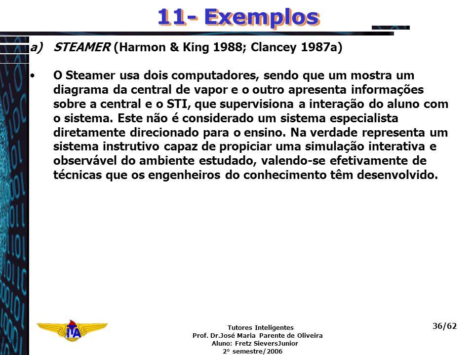 Tutores Inteligentes Prof. Dr.José Maria Parente de Oliveira Aluno: Fretz SieversJunior 2° semestre/2006 36/62 11- Exemplos a)STEAMER (Harmon & King 1