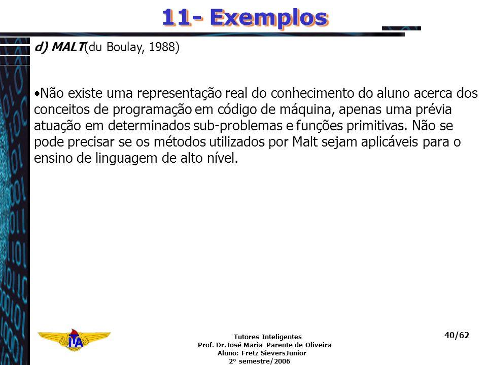 Tutores Inteligentes Prof. Dr.José Maria Parente de Oliveira Aluno: Fretz SieversJunior 2° semestre/2006 40/62 11- Exemplos d) MALT(du Boulay, 1988) N