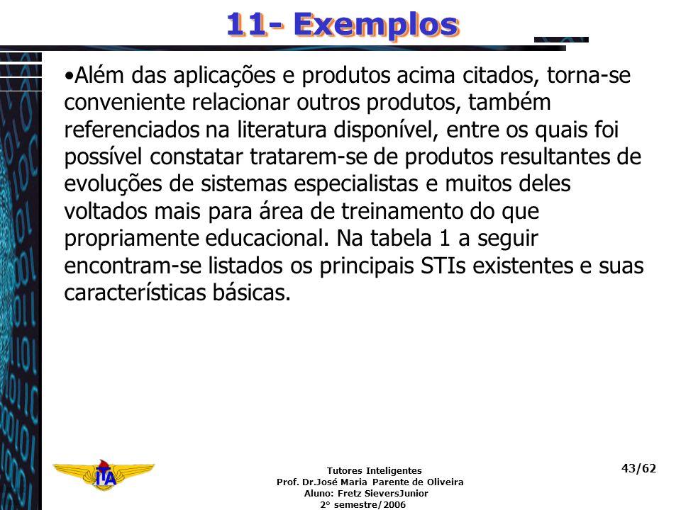 Tutores Inteligentes Prof. Dr.José Maria Parente de Oliveira Aluno: Fretz SieversJunior 2° semestre/2006 43/62 Além das aplicações e produtos acima ci