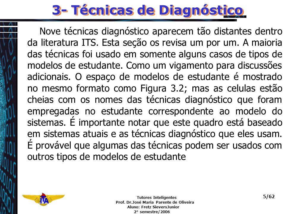 Tutores Inteligentes Prof. Dr.José Maria Parente de Oliveira Aluno: Fretz SieversJunior 2° semestre/2006 5/62 3- Técnicas de Diagnóstico Nove técnicas