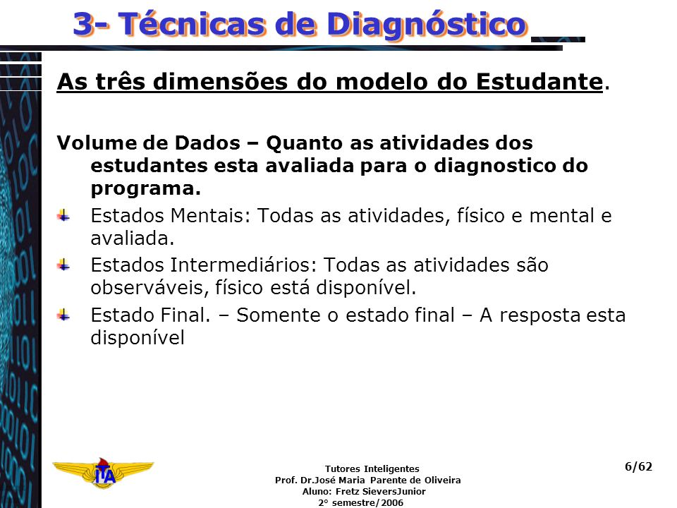 Tutores Inteligentes Prof. Dr.José Maria Parente de Oliveira Aluno: Fretz SieversJunior 2° semestre/2006 6/62 3- Técnicas de Diagnóstico As três dimen