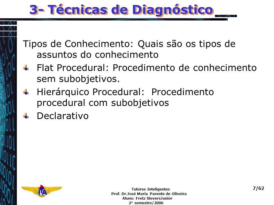 Tutores Inteligentes Prof. Dr.José Maria Parente de Oliveira Aluno: Fretz SieversJunior 2° semestre/2006 7/62 3- Técnicas de Diagnóstico Tipos de Conh
