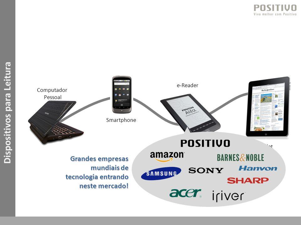 Descrição de dispositivos móveis Tecnologia da Tela Tamanho Peso Preço e-ReaderTabletSmartphone LCD 3-4 140g ~R$1.000 Cores e Vídeo e-Paper 6 240g R$700 NãoSim LCD 7-10 700g ~R$1.500 Sim