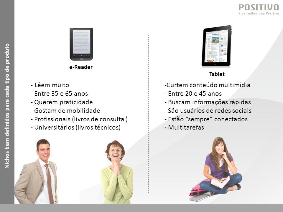 Nichos bem definidos para cada tipo de produto e-Reader Tablet - Lêem muito - Entre 35 e 65 anos - Querem praticidade - Gostam de mobilidade - Profissionais (livros de consulta ) - Universitários (livros técnicos) -Curtem conteúdo multimídia - Entre 20 e 45 anos - Buscam informações rápidas - São usuários de redes sociais - Estão sempre conectados - Multitarefas