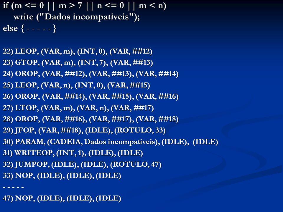 if (m 7 || n 7 || n <= 0 || m < n) write ( Dados incompativeis ); else { - - - - - } 22) LEOP, (VAR, m), (INT, 0), (VAR, ##12) 23) GTOP, (VAR, m), (INT, 7), (VAR, ##13) 24) OROP, (VAR, ##12), (VAR, ##13), (VAR, ##14) 25) LEOP, (VAR, n), (INT, 0), (VAR, ##15) 26) OROP, (VAR, ##14), (VAR, ##15), (VAR, ##16) 27) LTOP, (VAR, m), (VAR, n), (VAR, ##17) 28) OROP, (VAR, ##16), (VAR, ##17), (VAR, ##18) 29) JFOP, (VAR, ##18), (IDLE), (ROTULO, 33) 30) PARAM, (CADEIA, Dados incompativeis), (IDLE), (IDLE) 31) WRITEOP, (INT, 1), (IDLE), (IDLE) 32) JUMPOP, (IDLE), (IDLE), (ROTULO, 47) 33) NOP, (IDLE), (IDLE), (IDLE) - - - - - 47) NOP, (IDLE), (IDLE), (IDLE)