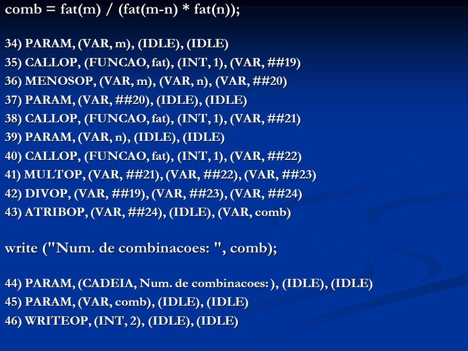 comb = fat(m) / (fat(m-n) * fat(n)); 34) PARAM, (VAR, m), (IDLE), (IDLE) 35) CALLOP, (FUNCAO, fat), (INT, 1), (VAR, ##19) 36) MENOSOP, (VAR, m), (VAR, n), (VAR, ##20) 37) PARAM, (VAR, ##20), (IDLE), (IDLE) 38) CALLOP, (FUNCAO, fat), (INT, 1), (VAR, ##21) 39) PARAM, (VAR, n), (IDLE), (IDLE) 40) CALLOP, (FUNCAO, fat), (INT, 1), (VAR, ##22) 41) MULTOP, (VAR, ##21), (VAR, ##22), (VAR, ##23) 42) DIVOP, (VAR, ##19), (VAR, ##23), (VAR, ##24) 43) ATRIBOP, (VAR, ##24), (IDLE), (VAR, comb) write ( Num.