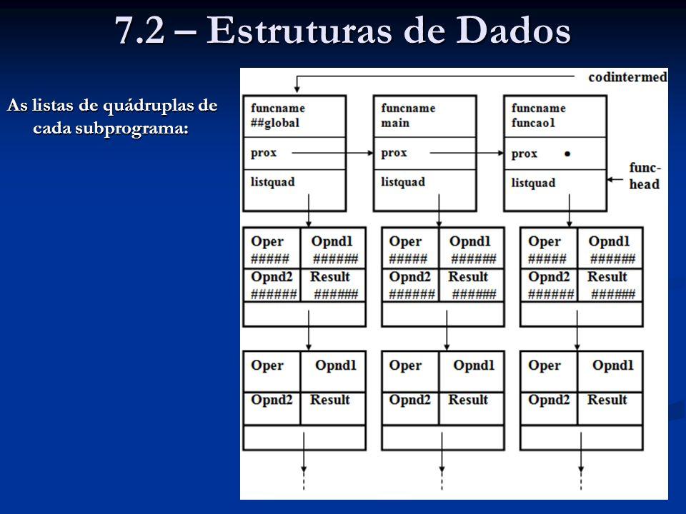 7.2 – Estruturas de Dados As listas de quádruplas de cada subprograma: