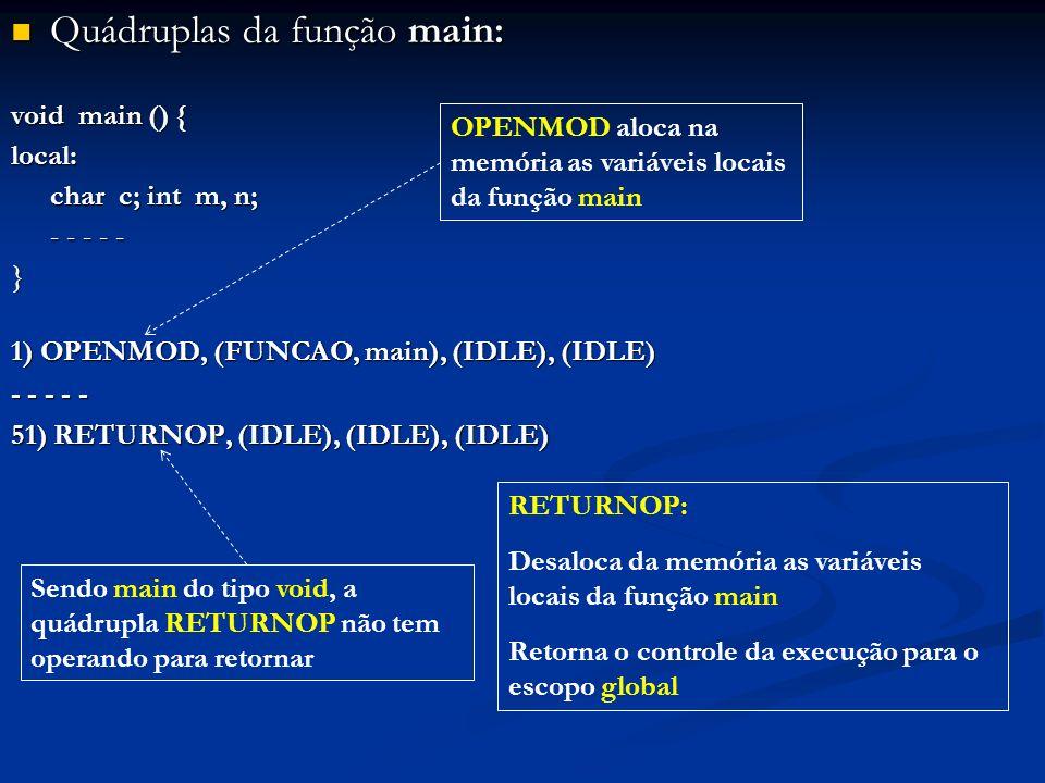 Quádruplas da função main: Quádruplas da função main: void main () { local: char c; int m, n; - - - - - } 1) OPENMOD, (FUNCAO, main), (IDLE), (IDLE) - - - - - 51) RETURNOP, (IDLE), (IDLE), (IDLE) OPENMOD aloca na memória as variáveis locais da função main Sendo main do tipo void, a quádrupla RETURNOP não tem operando para retornar RETURNOP: Desaloca da memória as variáveis locais da função main Retorna o controle da execução para o escopo global