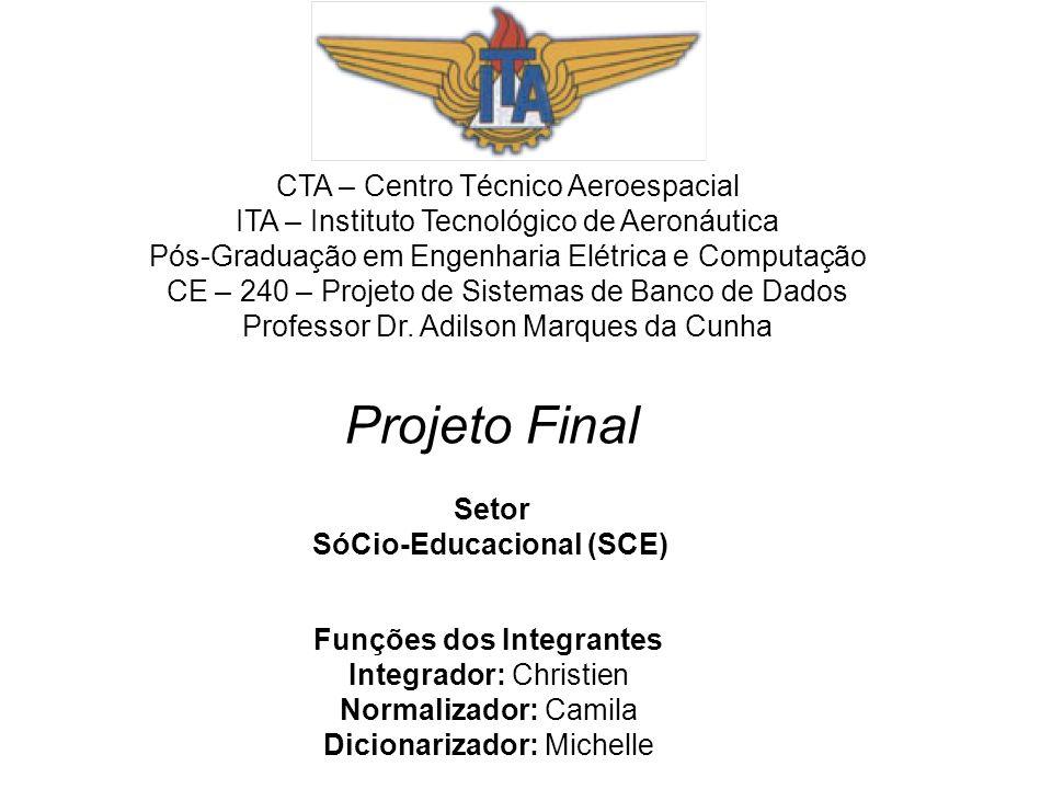 CTA – Centro Técnico Aeroespacial ITA – Instituto Tecnológico de Aeronáutica Pós-Graduação em Engenharia Elétrica e Computação CE – 240 – Projeto de S