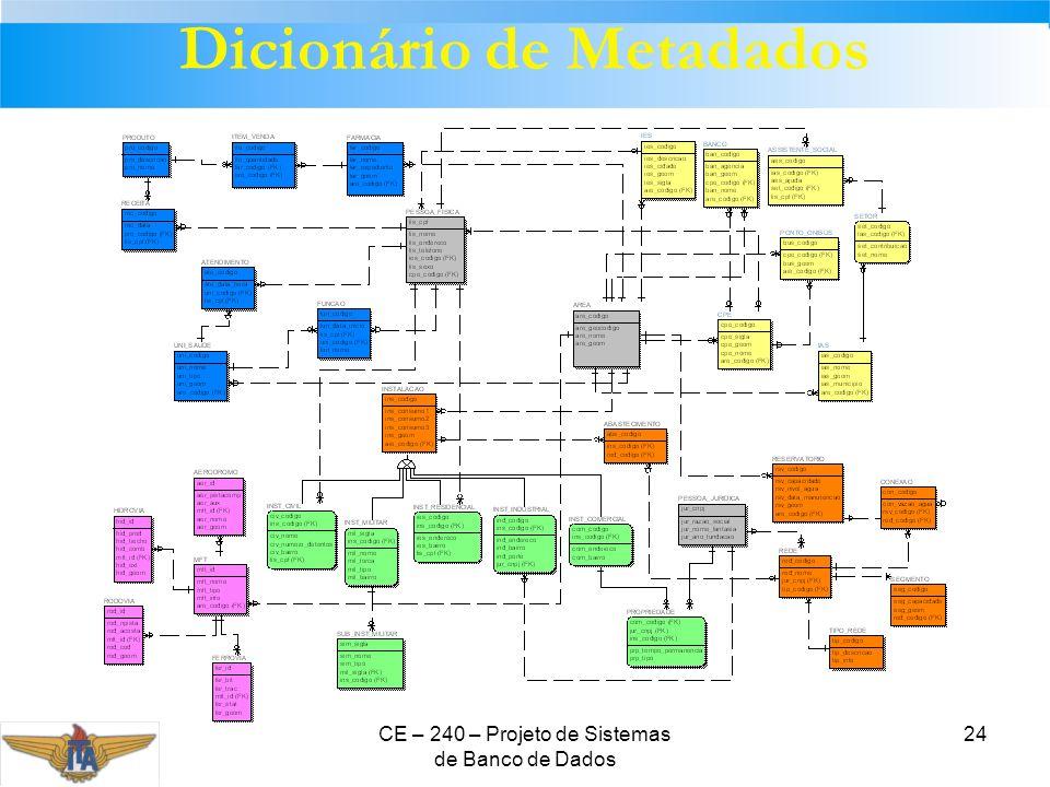 CE – 240 – Projeto de Sistemas de Banco de Dados 24 Dicionário de Metadados