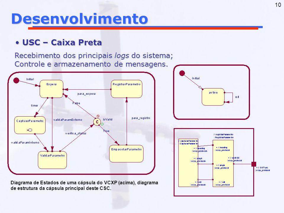 10Desenvolvimento USC – Caixa Preta USC – Caixa Preta Recebimento dos principais logs do sistema; Controle e armazenamento de mensagens. Diagrama de E