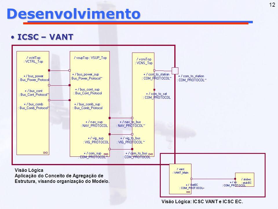 12Desenvolvimento ICSC – VANT ICSC – VANT Visão Lógica Aplicação do Conceito de Agregação de Estrutura, visando organização do Modelo. Visão Lógica: I