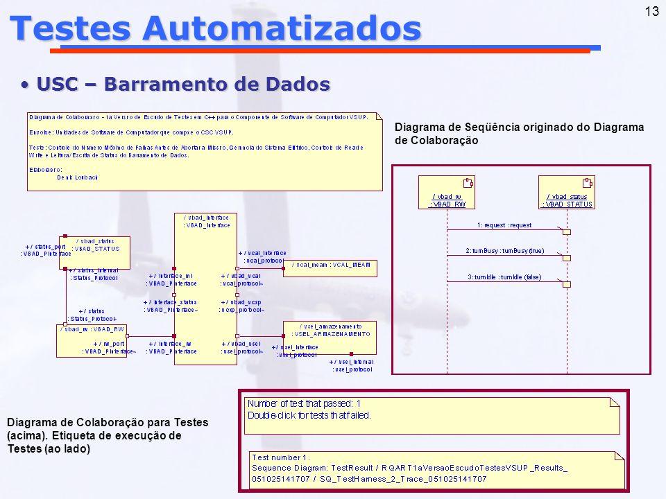 13 Testes Automatizados USC – Barramento de Dados USC – Barramento de Dados Diagrama de Colaboração para Testes (acima). Etiqueta de execução de Teste