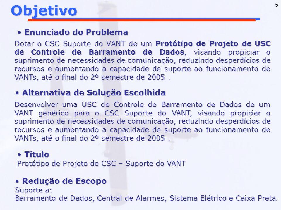 5Objetivo Enunciado do Problema Enunciado do Problema Alternativa de Solução Escolhida Alternativa de Solução Escolhida Título Título Protótipo de Pro