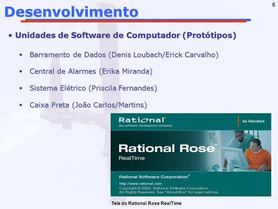 6Desenvolvimento Unidades de Software de Computador (Protótipos) Unidades de Software de Computador (Protótipos) Barramento de Dados (Denis Loubach/Er