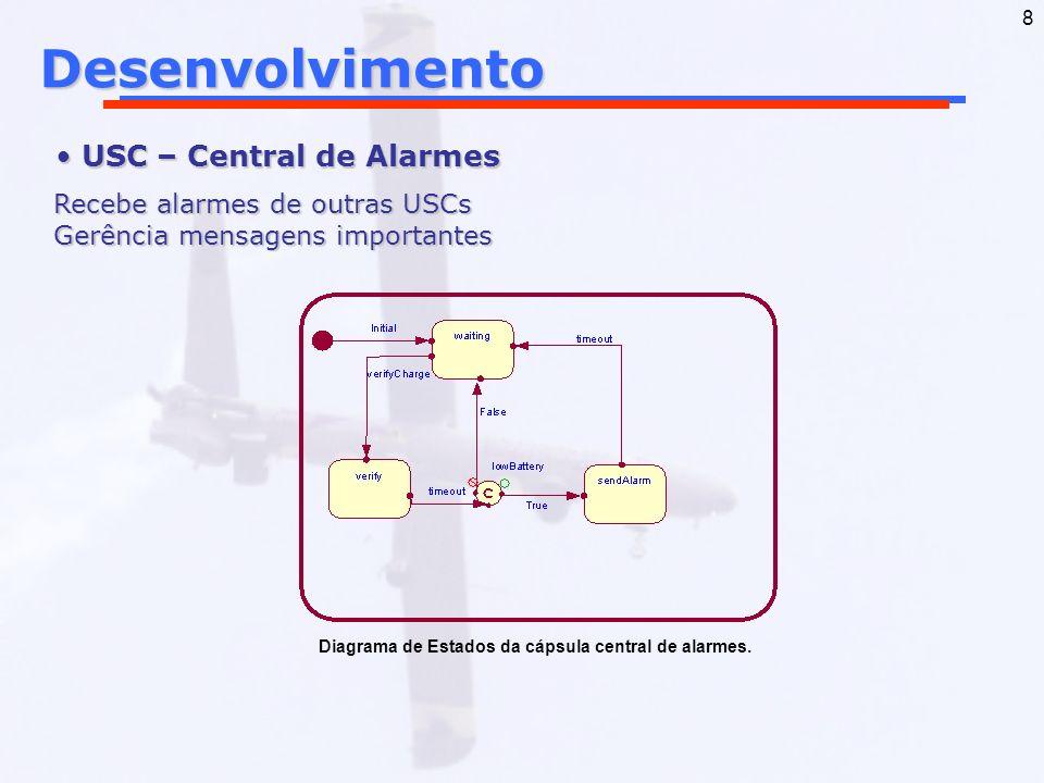 8Desenvolvimento USC – Central de Alarmes USC – Central de Alarmes Recebe alarmes de outras USCs Gerência mensagens importantes Diagrama de Estados da
