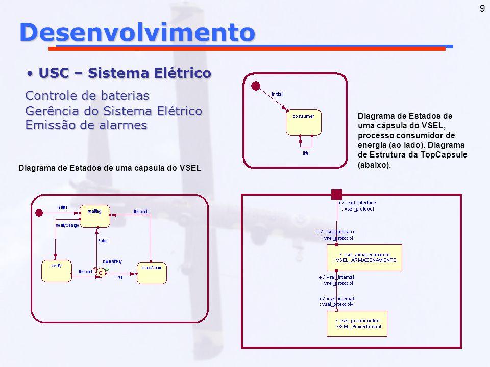 9Desenvolvimento USC – Sistema Elétrico USC – Sistema Elétrico Controle de baterias Gerência do Sistema Elétrico Emissão de alarmes Diagrama de Estado