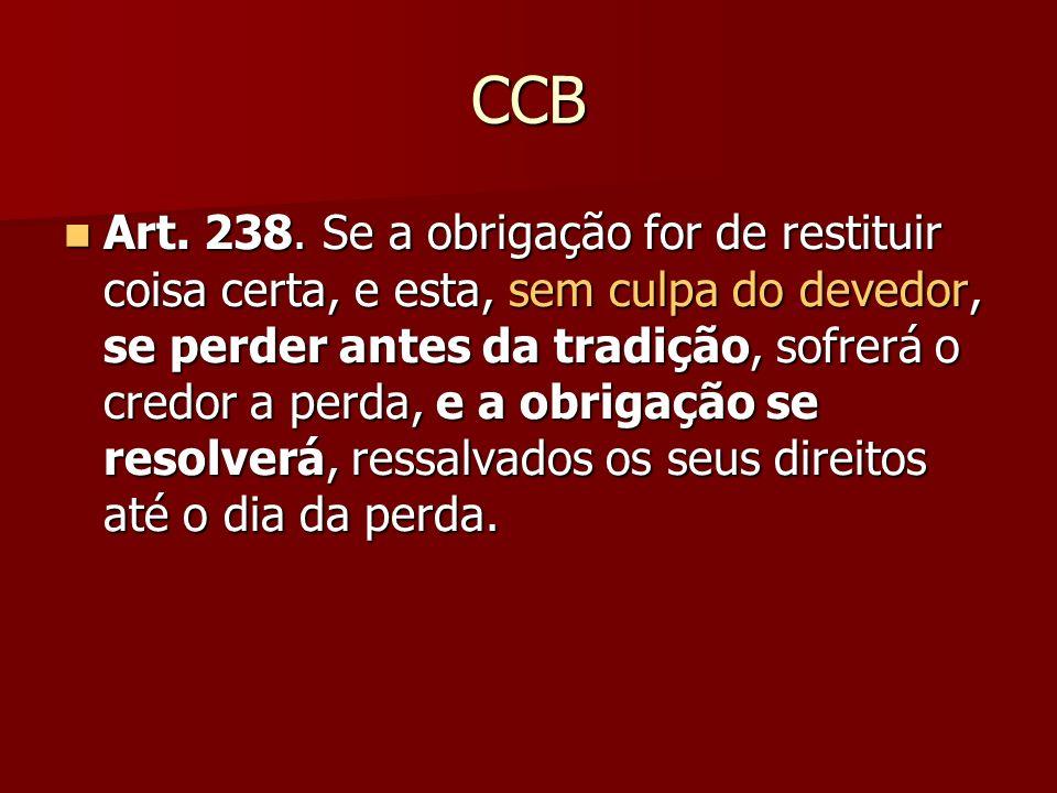 CCB Art. 238.