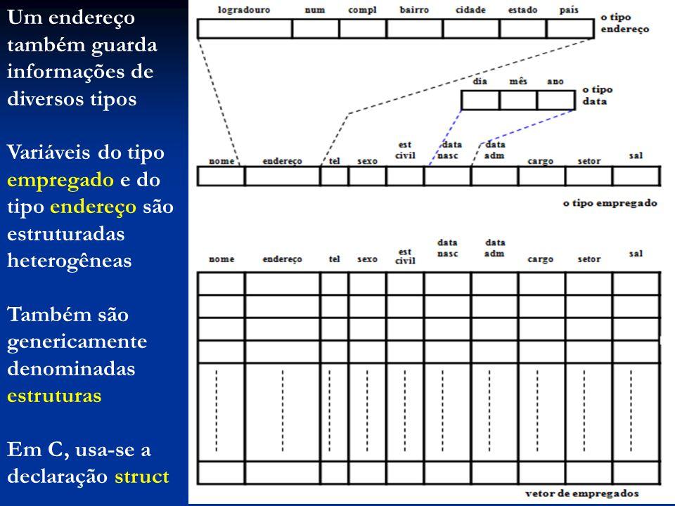 Um endereço também guarda informações de diversos tipos Variáveis do tipo empregado e do tipo endereço são estruturadas heterogêneas Também são genericamente denominadas estruturas Em C, usa-se a declaração struct