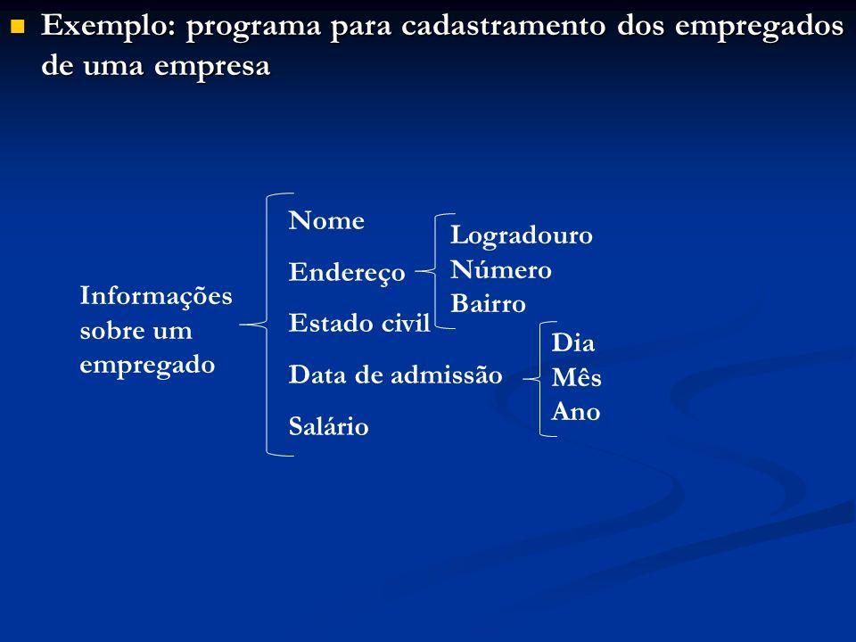 Exemplo: programa para cadastramento dos empregados de uma empresa Exemplo: programa para cadastramento dos empregados de uma empresa Informações sobre um empregado Nome Endereço Estado civil Data de admissão Salário Logradouro Número Bairro Dia Mês Ano