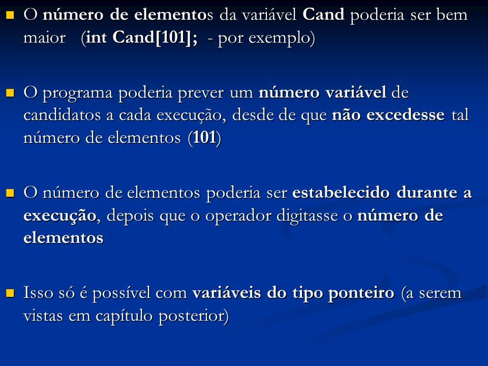 O número de elementos da variável Cand poderia ser bem maior (int Cand[101]; - por exemplo) O número de elementos da variável Cand poderia ser bem mai