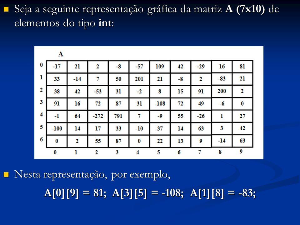 Seja a seguinte representação gráfica da matriz A (7x10) de elementos do tipo int: Seja a seguinte representação gráfica da matriz A (7x10) de element