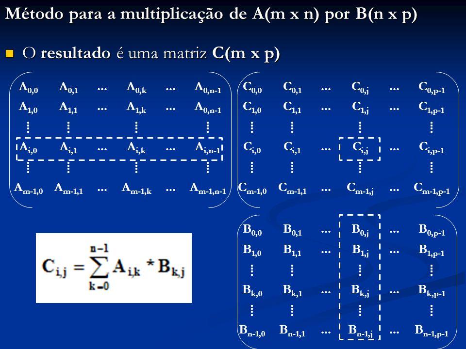 Método para a multiplicação de A(m x n) por B(n x p) O resultado é uma matriz C(m x p) O resultado é uma matriz C(m x p) A 0,0 A 0,1...A 0,k...A 0,n-1