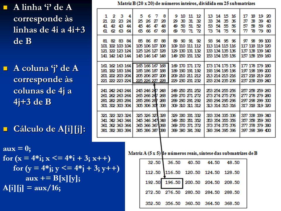 A linha i de A corresponde às linhas de 4i a 4i+3 de B A linha i de A corresponde às linhas de 4i a 4i+3 de B A coluna j de A corresponde às colunas d