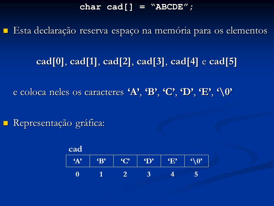 char cad[] = ABCDE; Esta declaração reserva espaço na memória para os elementos Esta declaração reserva espaço na memória para os elementos cad[0], ca