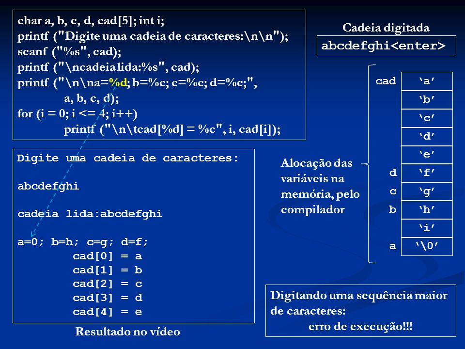 char a, b, c, d, cad[5]; int i; printf (