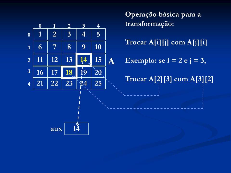 12345 678910 111213 14 15 1617 18 1920 2122232425 01234 0 1 4 3 2 A Operação básica para a transformação: Trocar A[i][j] com A[j][i] Exemplo: se i = 2