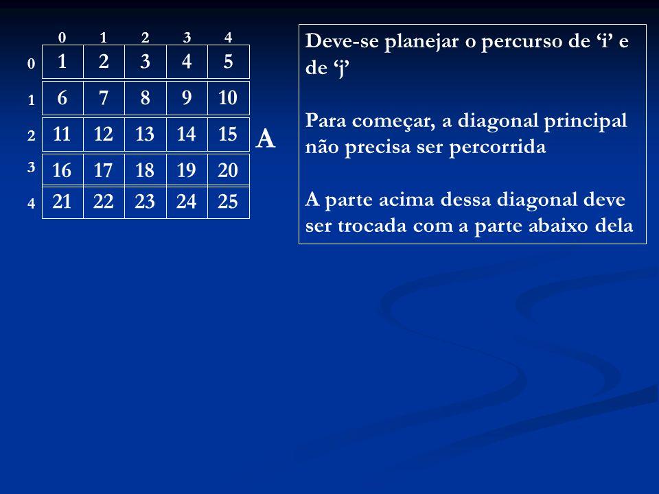 12345 678910 1112131415 1617181920 2122232425 01234 0 1 4 3 2 A Deve-se planejar o percurso de i e de j Para começar, a diagonal principal não precisa
