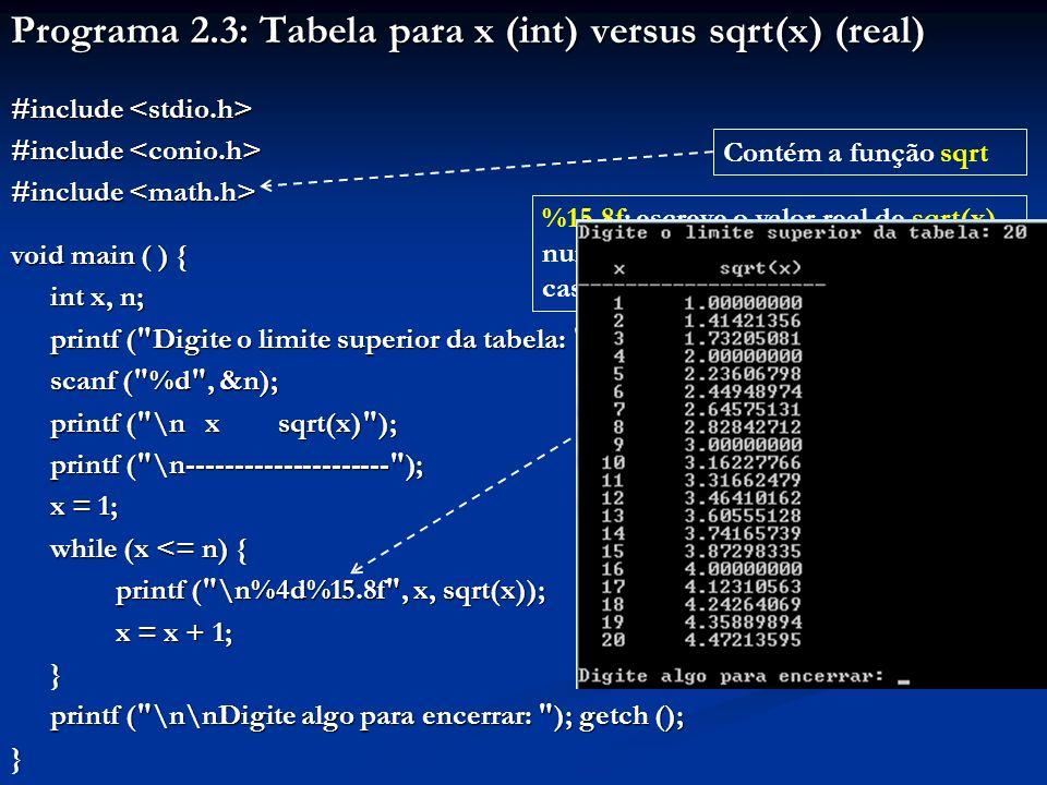 Programa 2.3: Tabela para x (int) versus sqrt(x) (real) #include #include void main ( ) { int x, n; printf ( Digite o limite superior da tabela: ); scanf ( %d , &n); printf ( \n x sqrt(x) ); printf ( \n--------------------- ); printf ( \n--------------------- ); x = 1; while (x <= n) { printf ( \n%4d%15.8f , x, sqrt(x)); x = x + 1; } printf ( \n\nDigite algo para encerrar: ); getch (); printf ( \n\nDigite algo para encerrar: ); getch ();} %15.8f: escreve o valor real de sqrt(x) num espaço de 15 casas na tela, com 8 casas após o ponto decimal Contém a função sqrt